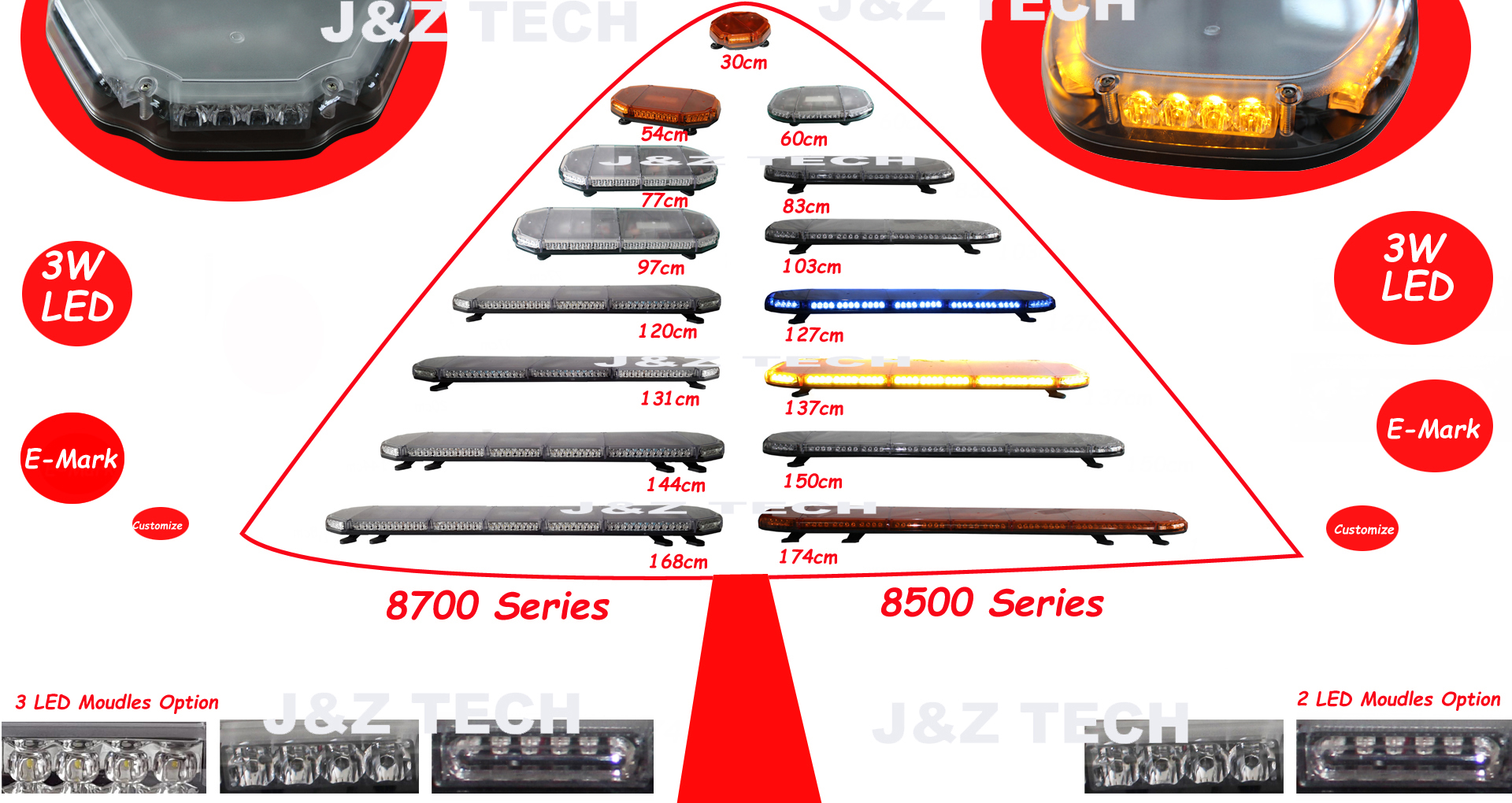 8700 and 8500 lightbar banner.jpg